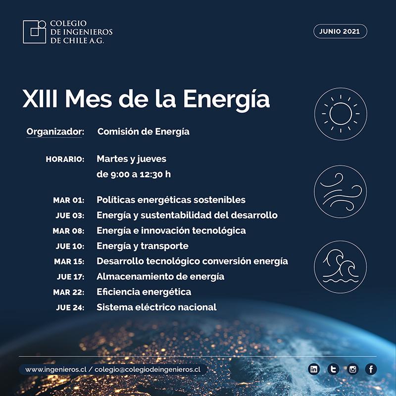 01-ME3_energia