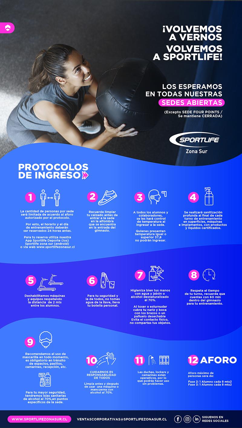 sportlife_protocolo